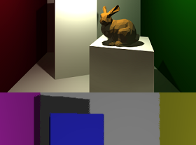 Rasterizer & Ray Tracer